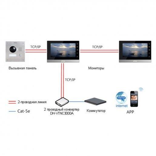 DH-VTH1550CH IP домофон Dahua DH-VTH1550CH Видеопанели IP видеопанели, 4355.00 грн.