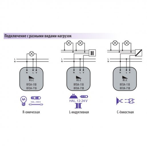 Регулятор освещенности iNELS RFDA-11B /230 V Умный дом Диммеры, 2067.00 грн.