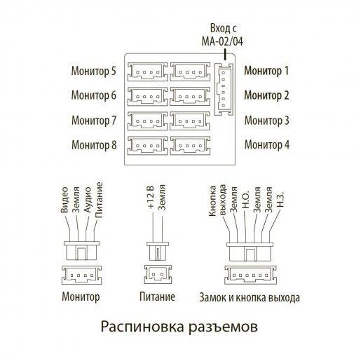 Модуль расширения Slinex MA-08 Видеодомофоны Модули, 2240.00 грн.
