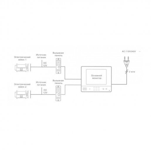 GS-08М Видеодомофон Slinex GS-08М Видеопанели Аналоговые видеопанели, 3843.00 грн.