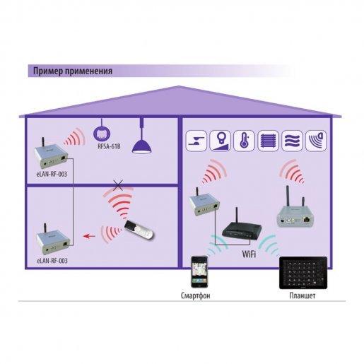 Умный коммуникатор iNELS ELAN-RF-Wi-003 Умный дом Центральные контроллеры, 8321.00 грн.