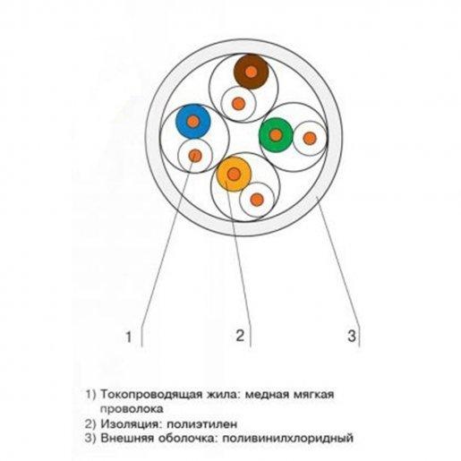 Кабель КППт-ВП (100) 4*2*0,51 (UTP-cat.5E), OK-net , (CU), Out на стальной жиле-проводе (305 м) Кабельная продукция Витая пара, 4385.00 грн.