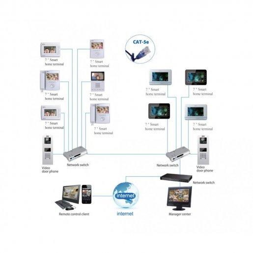 DH-VTO1210C-X Многоабонентская вызывная панель Dahua DH-VTO1210C-X Вызывные панели IP панели, 8840.00 грн.