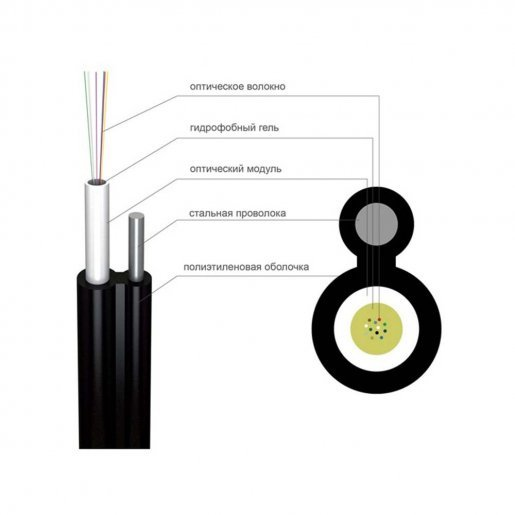 Оптический кабель Finmark UT002-SM-18 на стальной проволоке Кабельная продукция Оптический кабель, 7.00 грн.