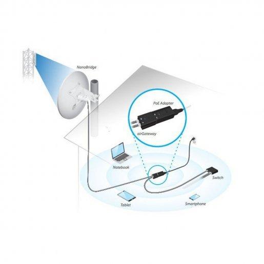 Беспроводная мини точка Ubiquiti airGateway Сетевое оборудование Беспроводные точки доступа, 530.00 грн.