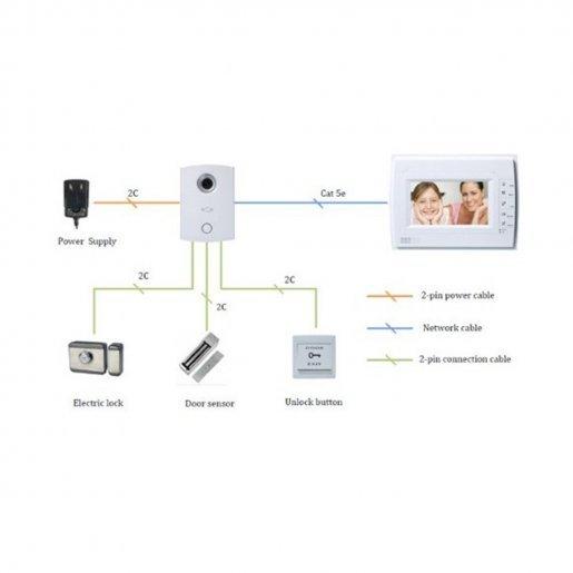 DH-VTO6100C IP вызывная панель Dahua DH-VTO6100C Вызывные панели IP панели, 3080.00 грн.