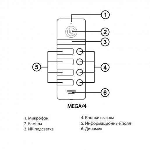 MEGA/4 Вызывная панель NeoLight MEGA/4 Вызывные панели Аналоговые панели, 2290.00 грн.