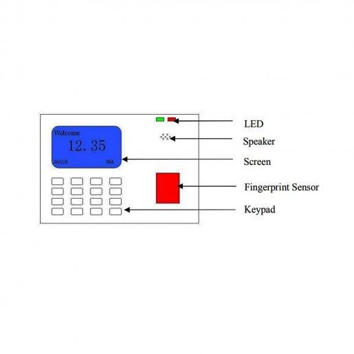 Система учета рабочего времени по бесконтактным картам ZKSoftware S880 Биометрия Учет рабочего времени, 11925.00 грн.