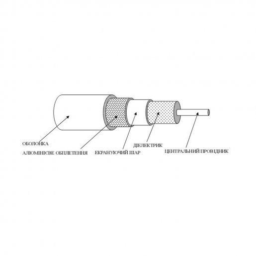 Кабель коаксиальный Trinix RG690CU Out Кабельная продукция Коаксиальный кабель, 11.00 грн.