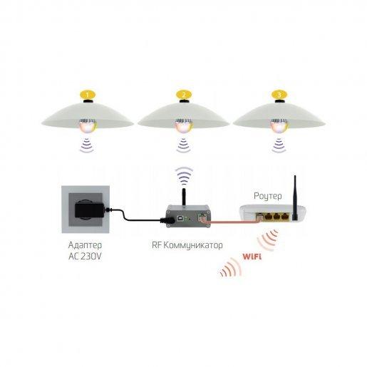 Комплект iNELS Игра со светом Умный дом Комплекты умного дома, 7076.00 грн.