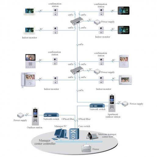 VTO1210A-X Многоабонентская вызывная панель Dahua VTO1210A-X Вызывные панели IP панели, 11384.00 грн.