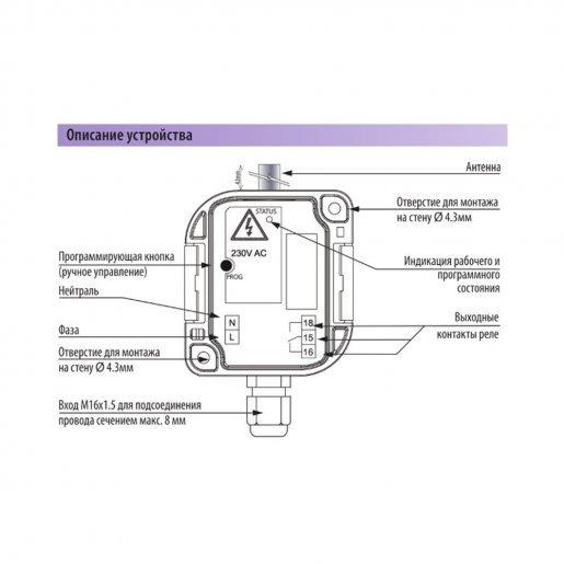 Одноканальное беспроводное реле iNELS RFUS-61 Умный дом Диммеры, 2650.00 грн.