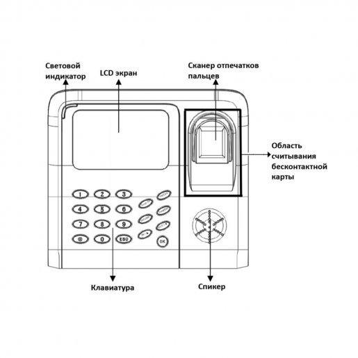 Система учета рабочего времени по отпечатку пальца ZKTeco H3 Биометрия Учет рабочего времени, 7950.00 грн.